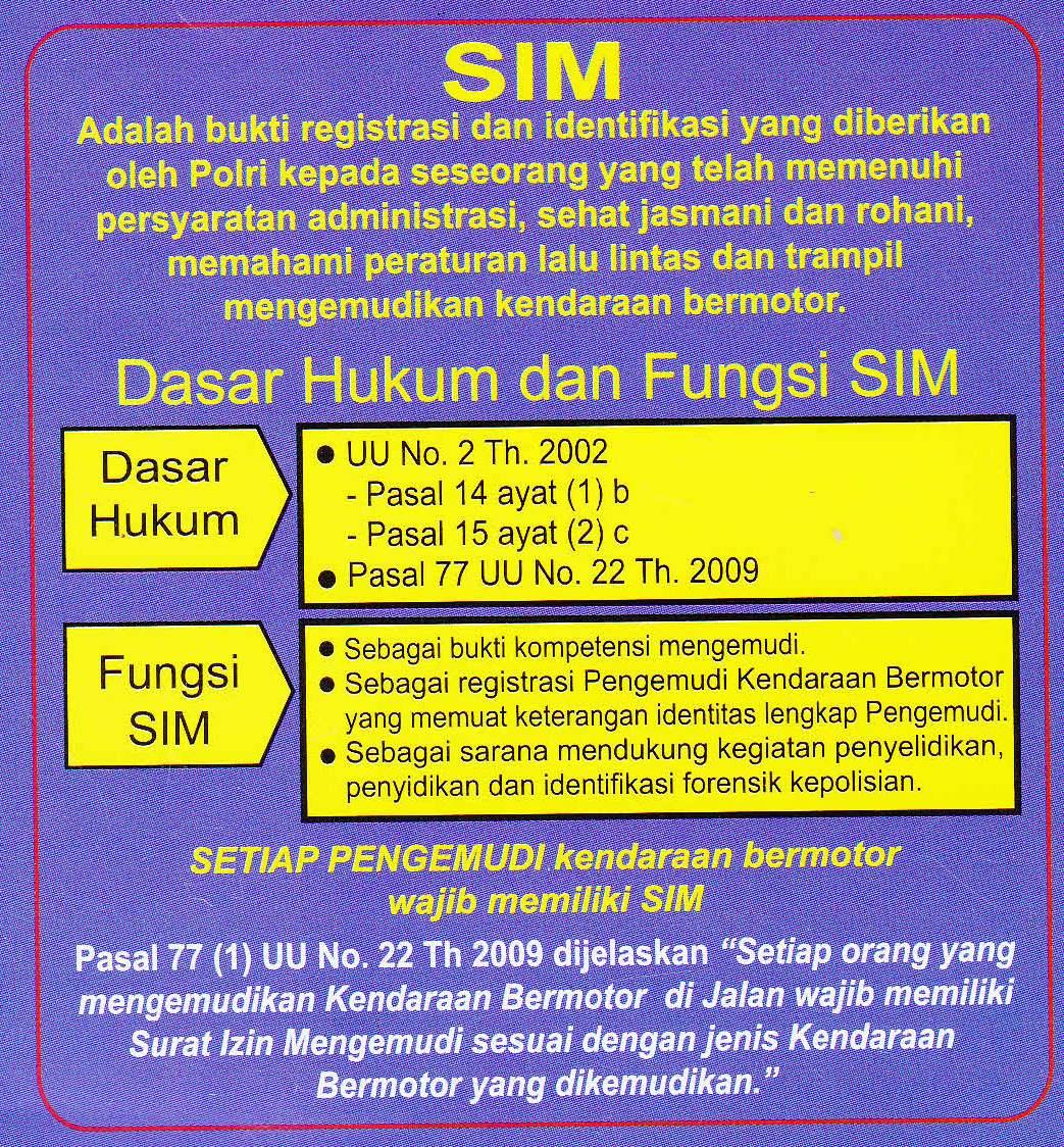syarat sim2